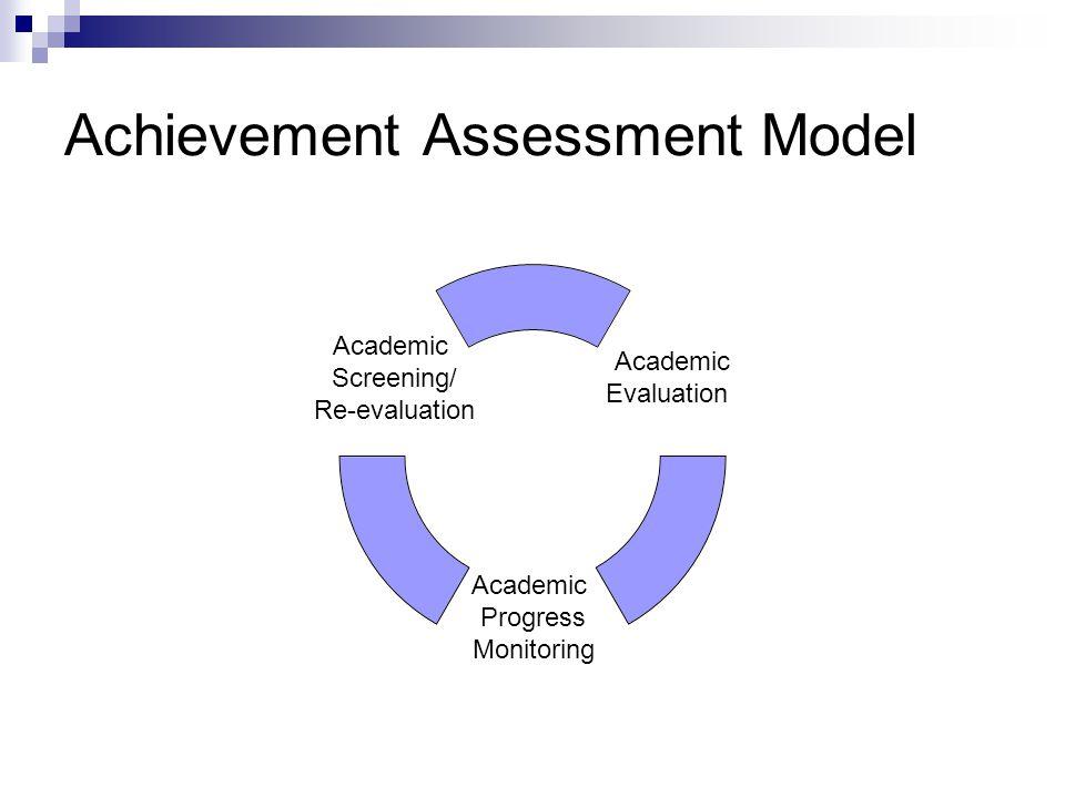 Achievement Assessment Model Academic Evaluation Academic Progress Monitoring Academic Screening/ Re- evaluation