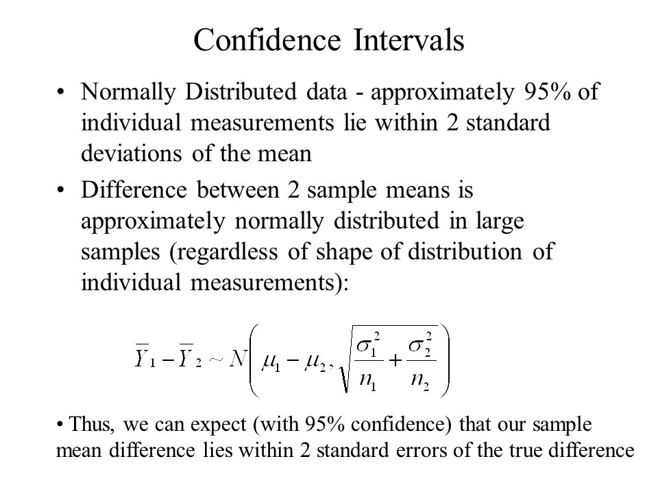 Confidence Intervals Normally Distributed data - approximately 95% of individual measurements lie within 2 standard deviations of the mean Difference