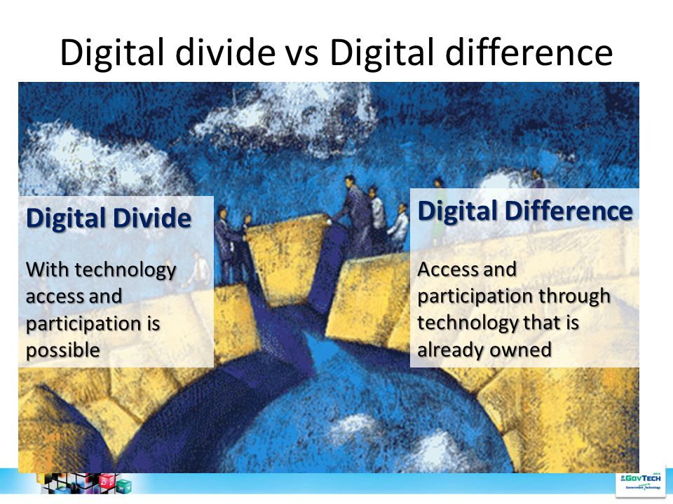 Digital divide vs Digital difference Digital Difference Access and participation through technology that is already owned Digital Divide With technology access and participation is possible