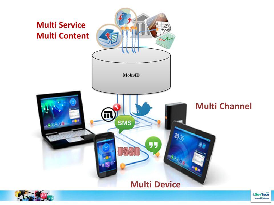 Multi Service Multi Content