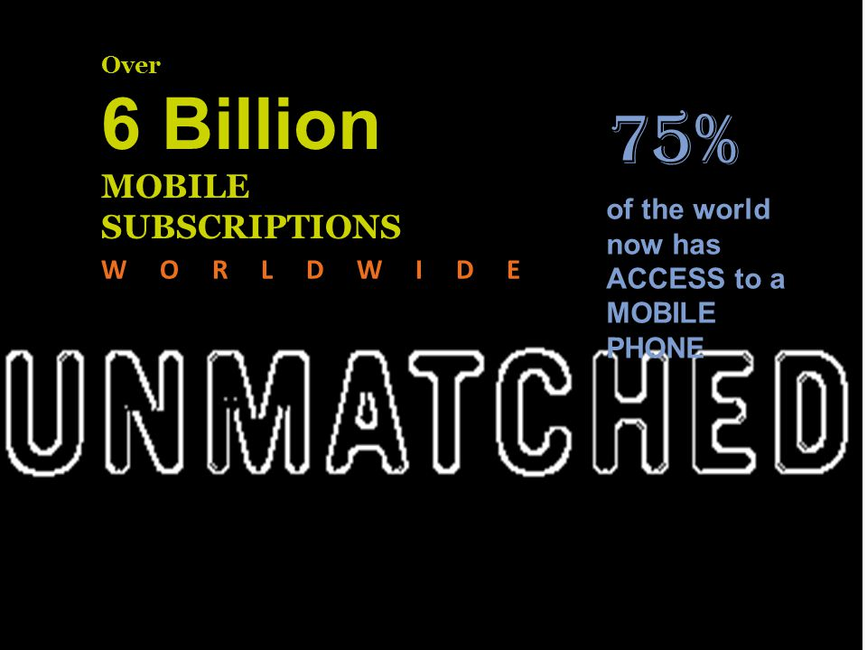 Over 6 Billion MOBILE SUBSCRIPTIONS WORLDWIDE 75% of the world now has ACCESS to a MOBILE PHONE