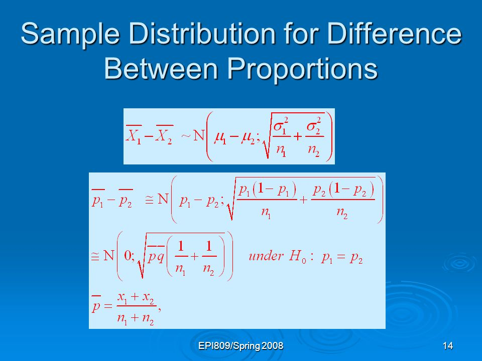 EPI809/Spring 200814 Sample Distribution for Difference Between Proportions