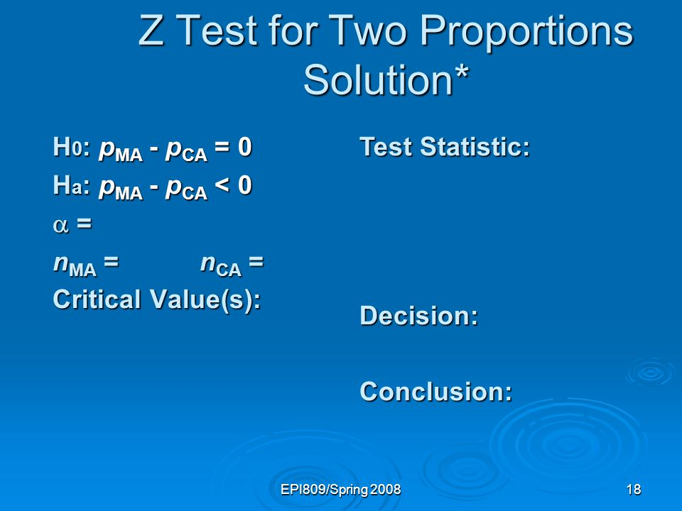 EPI809/Spring 200818 Test Statistic: Decision:Conclusion: Z Test for Two Proportions Solution* H 0 : p MA - p CA = 0 H a : p MA - p CA < 0 = = n MA = n CA = Critical Value(s):
