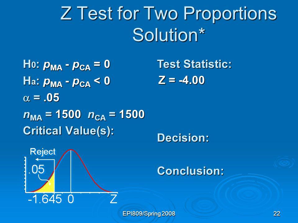 EPI809/Spring 200822 Z = -4.00 Z Test for Two Proportions Solution* H 0 : p MA - p CA = 0 H a : p MA - p CA < 0 =.05 =.05 n MA = 1500 n CA = 1500 Crit