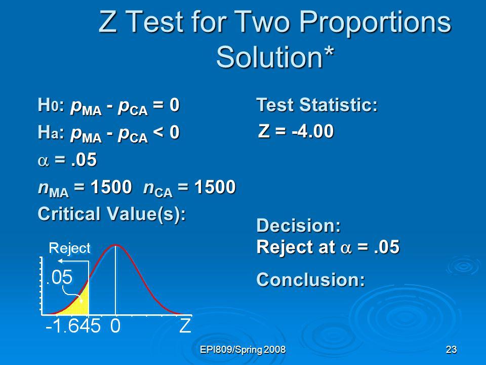 EPI809/Spring 200823 Z = -4.00 Z Test for Two Proportions Solution* H 0 : p MA - p CA = 0 H a : p MA - p CA < 0 =.05 =.05 n MA = 1500 n CA = 1500 Crit