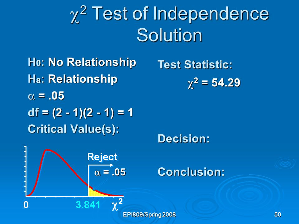 EPI809/Spring 200850 2 Test of Independence Solution 2 Test of Independence Solution H 0 : No Relationship H a : Relationship =.05 =.05 df = (2 - 1)(2 - 1) = 1 Critical Value(s): Test Statistic: Decision:Conclusion: =.05 =.05 2 = 54.29 2 = 54.29