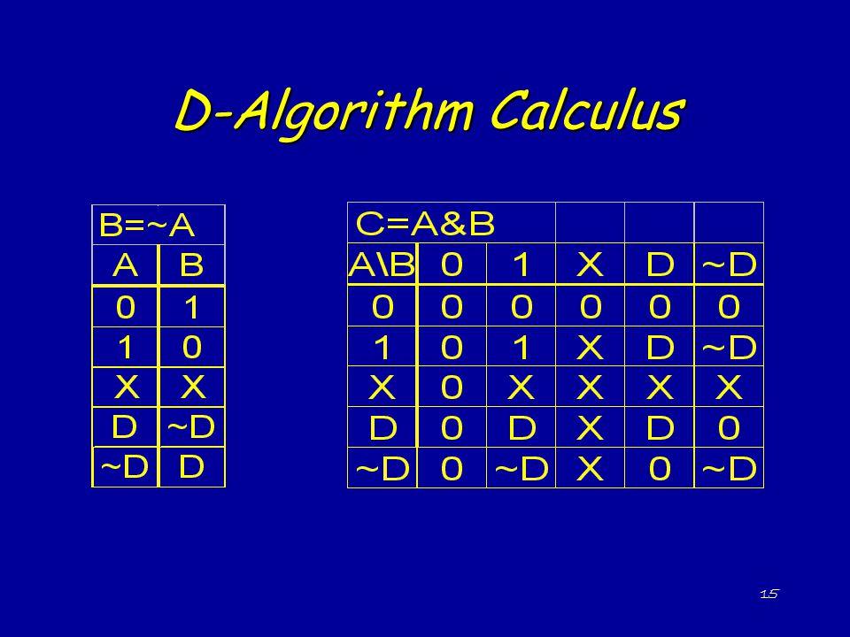 15 D-Algorithm Calculus