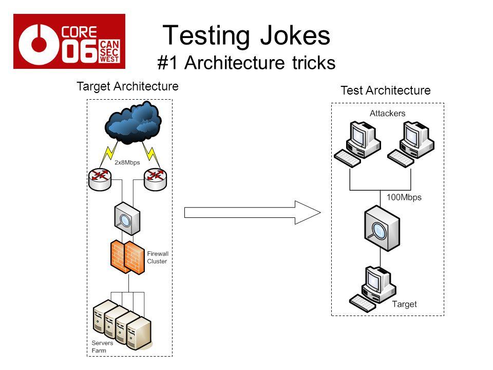 Testing Jokes #1 Architecture tricks Target Architecture Test Architecture