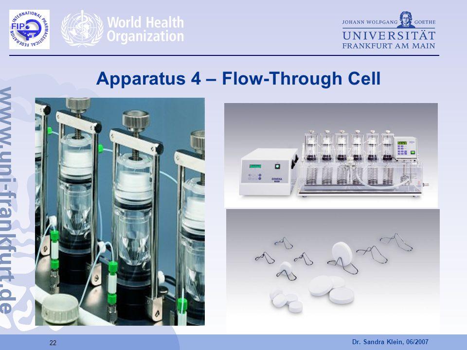 Dr. Sandra Klein, 06/2007 22 Apparatus 4 – Flow-Through Cell
