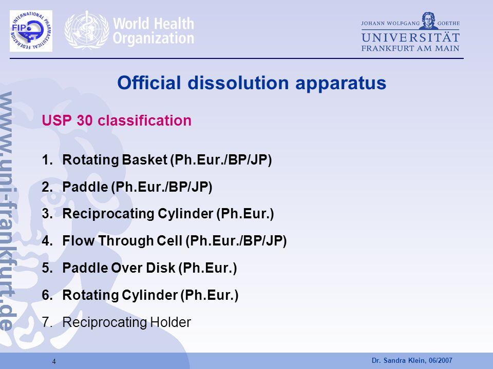 Dr. Sandra Klein, 06/2007 4 Official dissolution apparatus USP 30 classification 1.Rotating Basket (Ph.Eur./BP/JP) 2.Paddle (Ph.Eur./BP/JP) 3.Reciproc