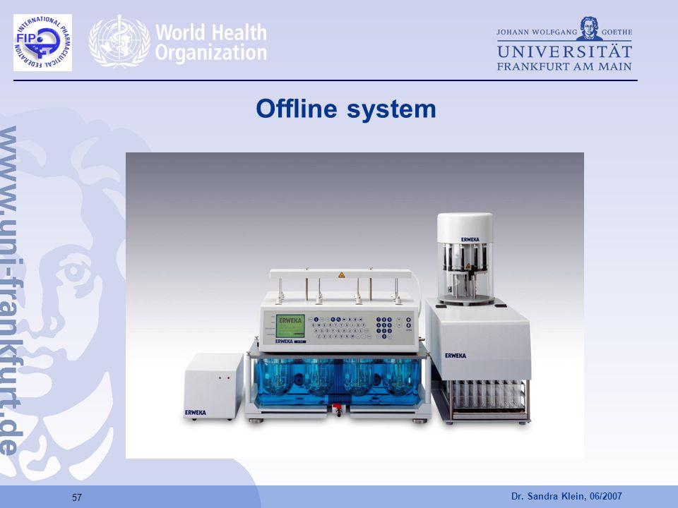 Dr. Sandra Klein, 06/2007 57 Offline system
