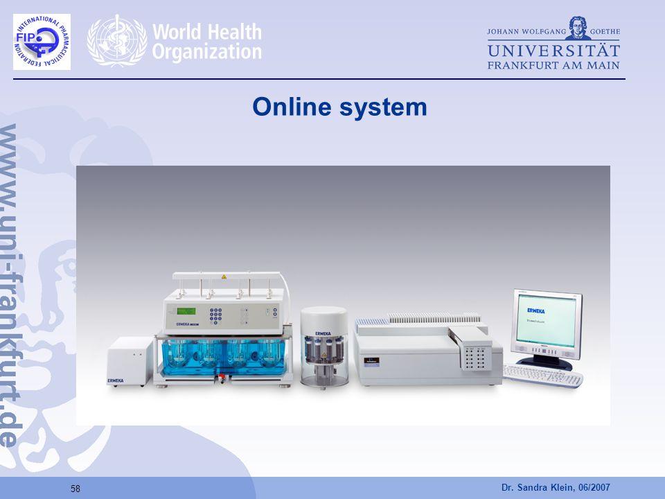 Dr. Sandra Klein, 06/2007 58 Online system