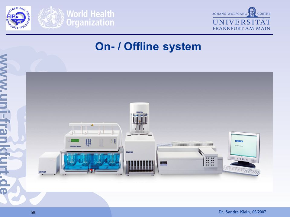 Dr. Sandra Klein, 06/2007 59 On- / Offline system