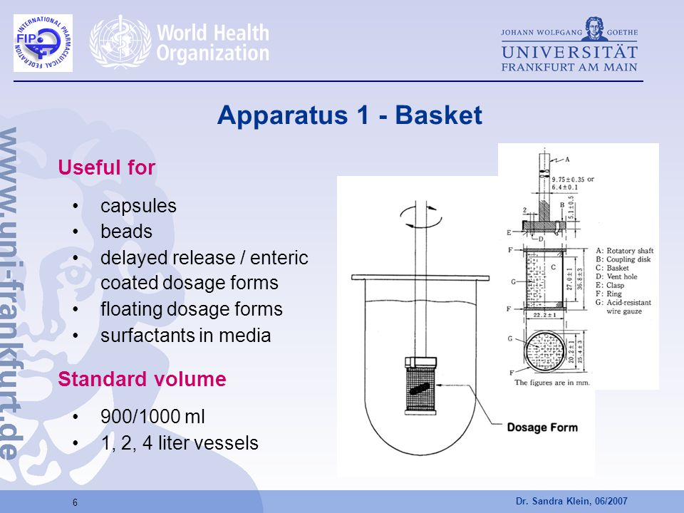 Dr. Sandra Klein, 06/2007 6 Apparatus 1 - Basket Useful for capsules beads delayed release / enteric coated dosage forms floating dosage forms surfact