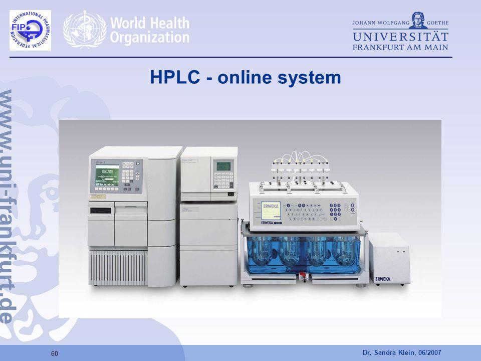 Dr. Sandra Klein, 06/2007 60 HPLC - online system