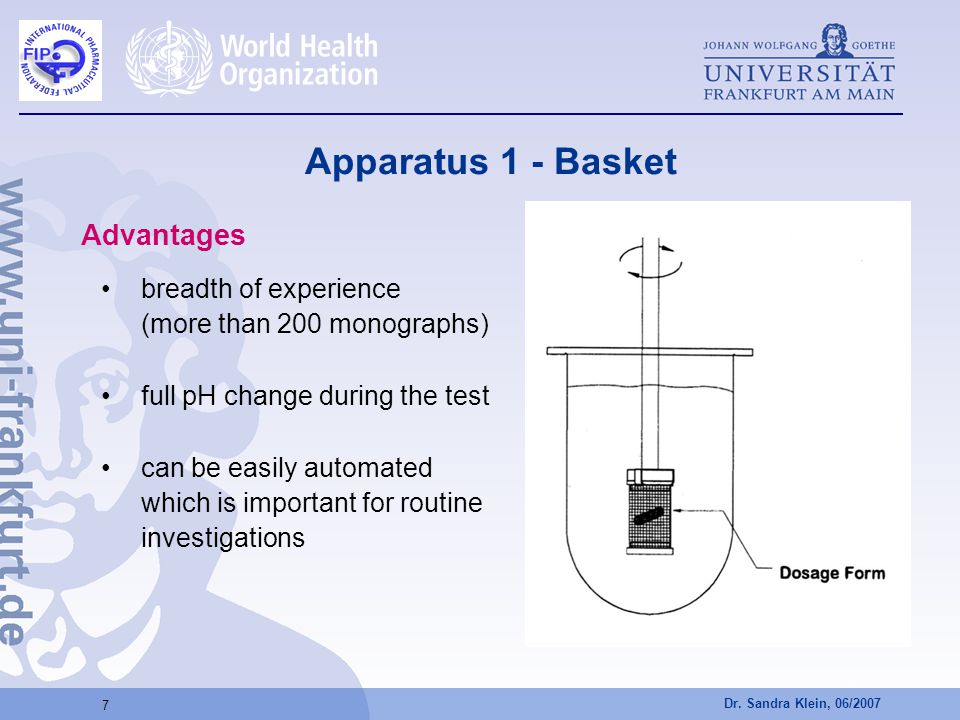 Dr. Sandra Klein, 06/2007 7 Apparatus 1 - Basket Advantages breadth of experience (more than 200 monographs) full pH change during the test can be eas
