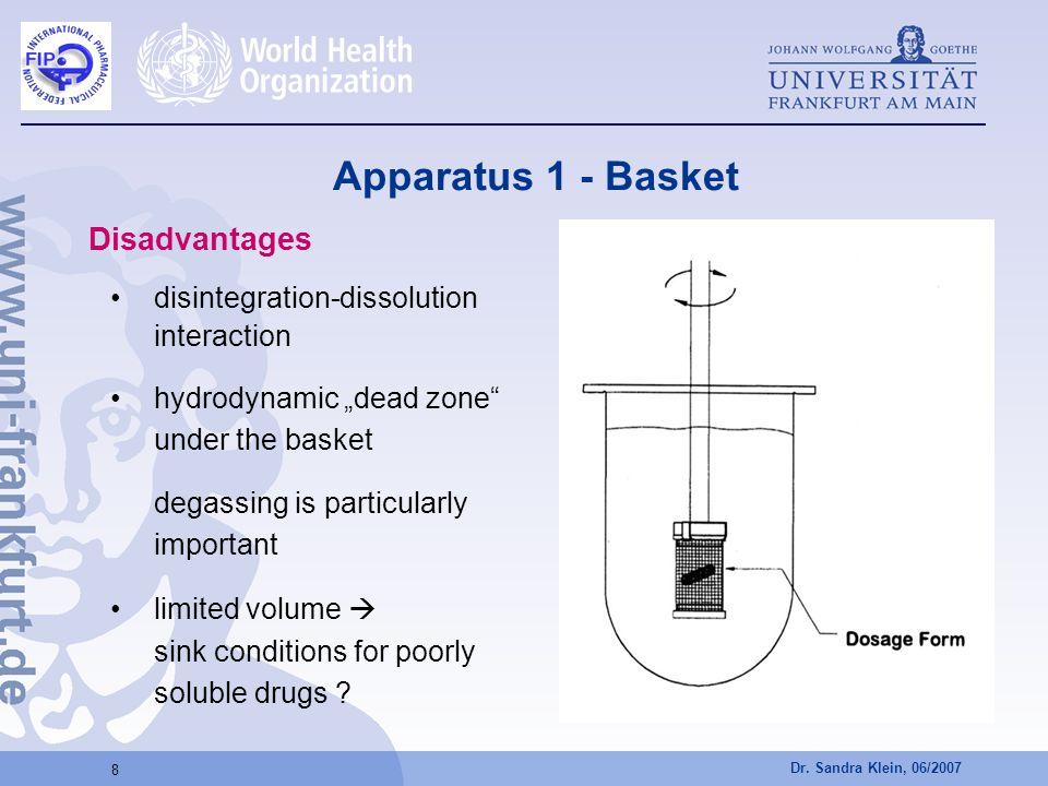 Dr. Sandra Klein, 06/2007 8 Apparatus 1 - Basket Disadvantages disintegration-dissolution interaction hydrodynamic dead zone under the basket degassin