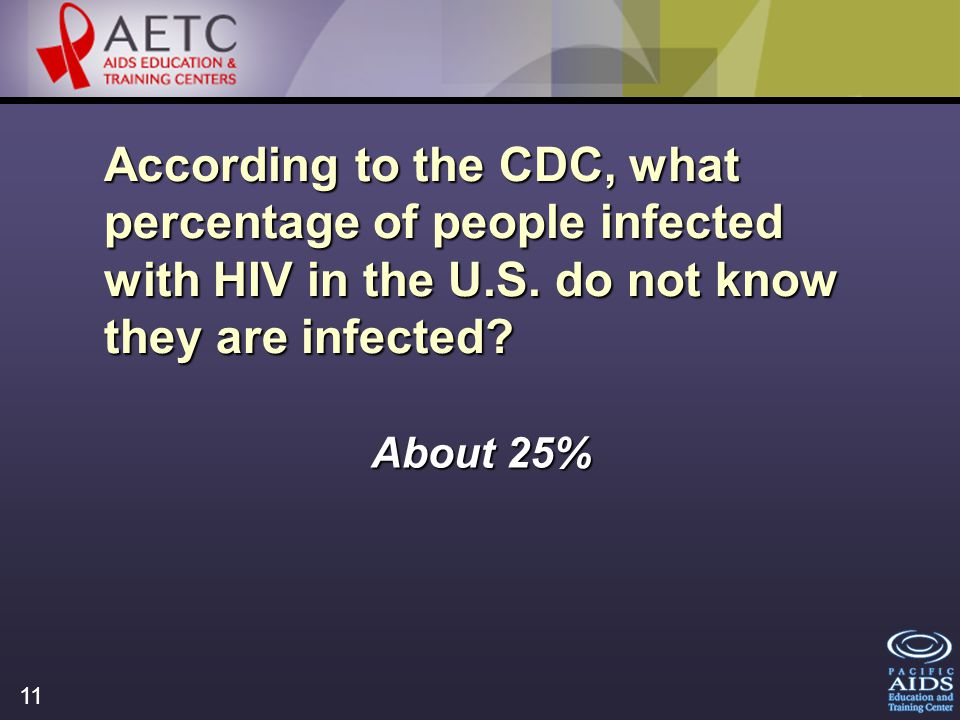 11 According to the CDC, what percentage of people infected with HIV in the U.S.