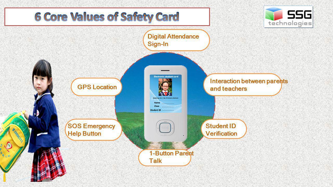 11 Digital Attendance Sign-In SOS Emergency Help Button 1-Button Parent Talk Interaction between parents and teachers Student ID Verification GPS Loca