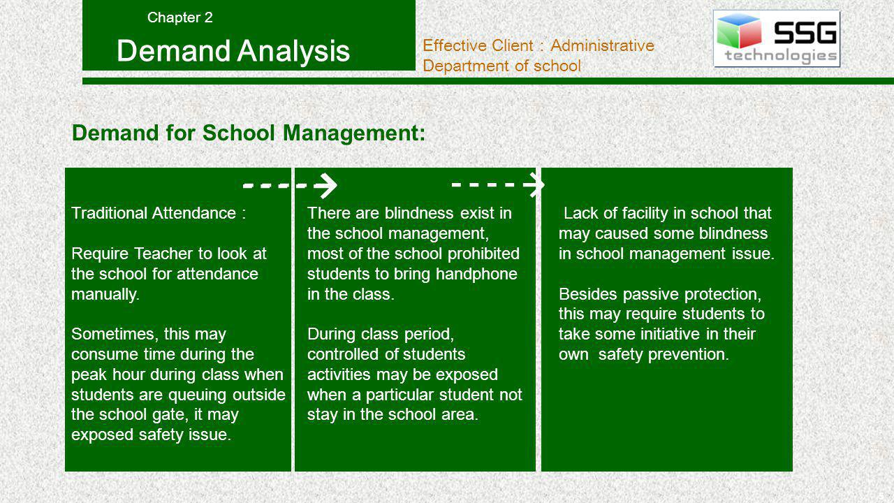 5 Demand Analysis Chapter 2 Effective Client Administrative Department of school Traditional Attendance : Require Teacher to look at the school for attendance manually.