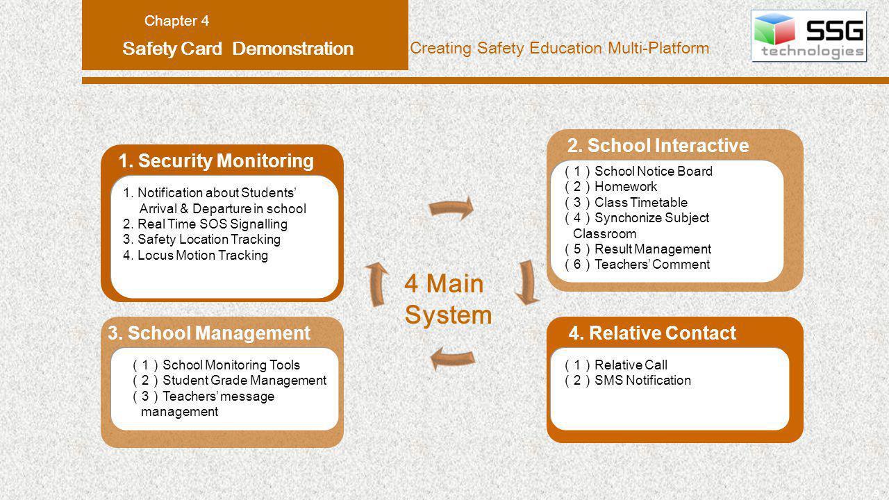 9 Safety Card Demonstration Chapter 4 Creating Safety Education Multi-Platform 3.