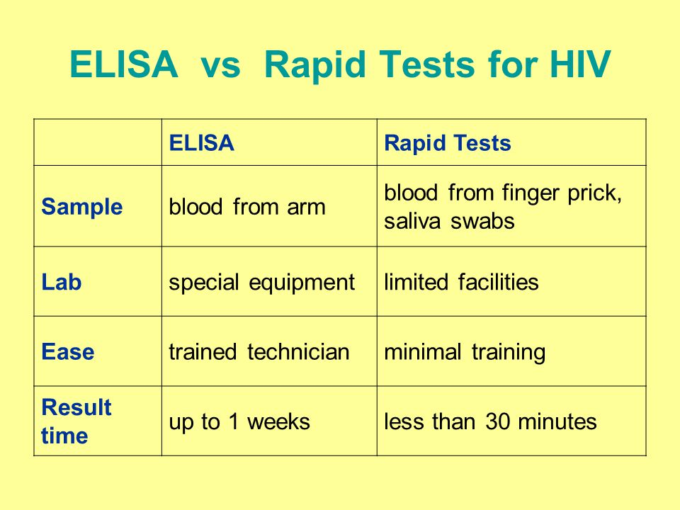 ELISA vs Rapid Tests for HIV ELISARapid Tests Sampleblood from arm blood from finger prick, saliva swabs Labspecial equipmentlimited facilities Easetr
