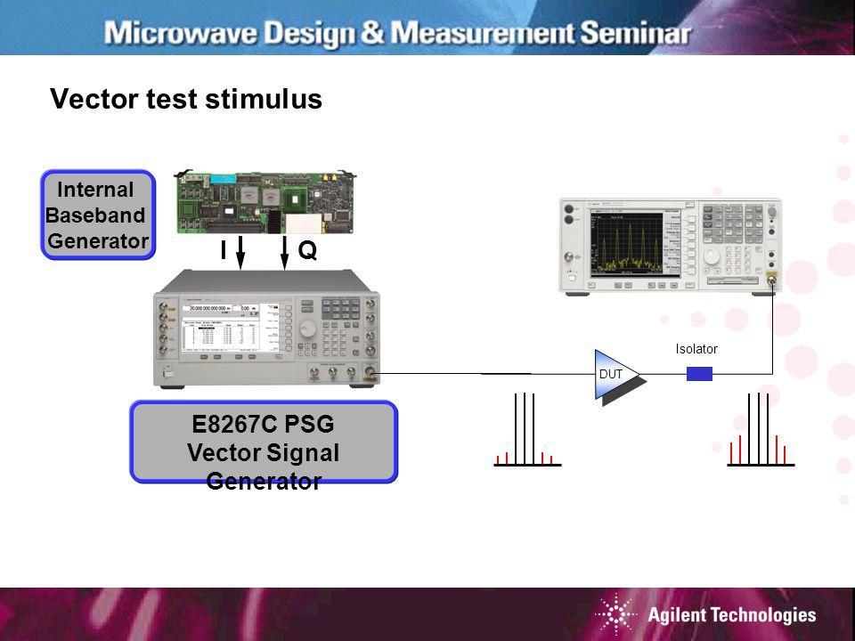 Vector test stimulus IQ Internal Baseband Generator E8267C PSG Vector Signal Generator DUT Isolator