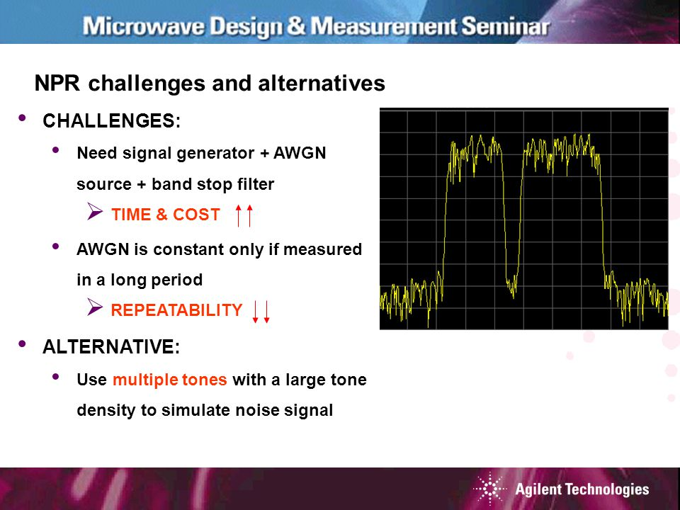 NPR challenges and alternatives CHALLENGES: Need signal generator + AWGN source + band stop filter TIME & COST AWGN is constant only if measured in a long period REPEATABILITY ALTERNATIVE: Use multiple tones with a large tone density to simulate noise signal