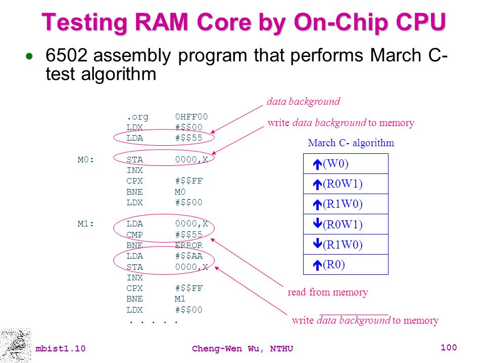 mbist1.10Cheng-Wen Wu, NTHU 100 Testing RAM Core by On-Chip CPU 6502 assembly program that performs March C- test algorithm.org0HFF00 LDX#$$00 LDA#$$5