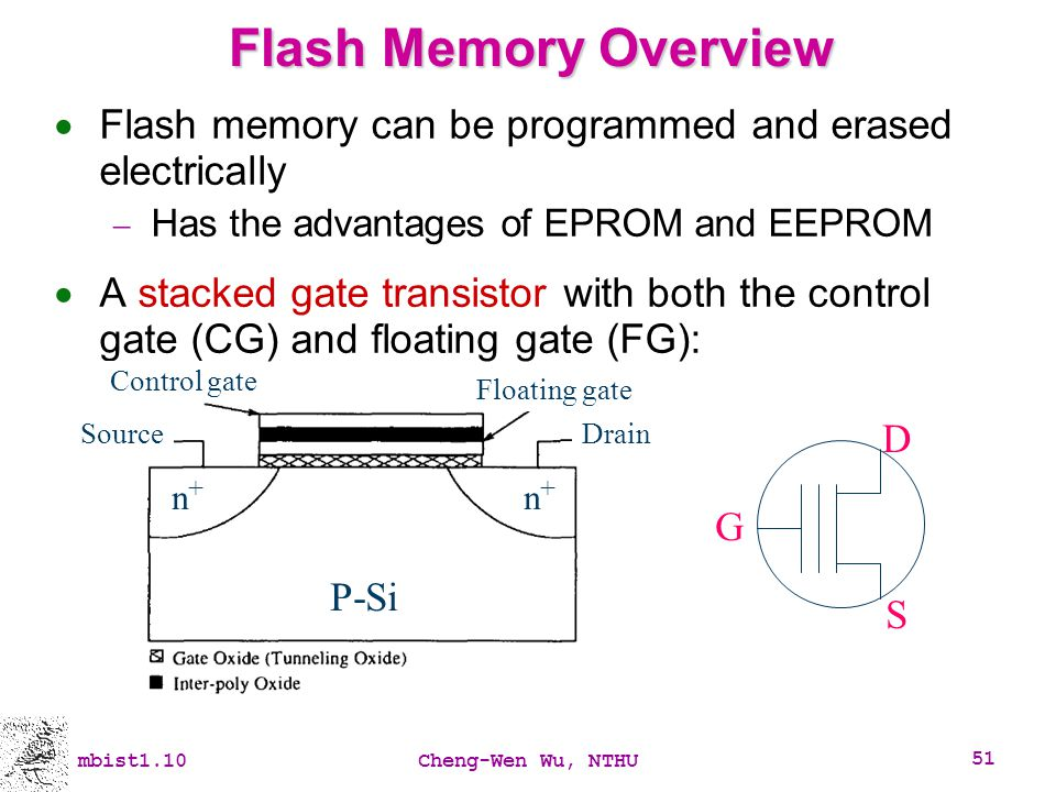 mbist1.10Cheng-Wen Wu, NTHU 51 Flash Memory Overview Flash memory can be programmed and erased electrically Has the advantages of EPROM and EEPROM A s