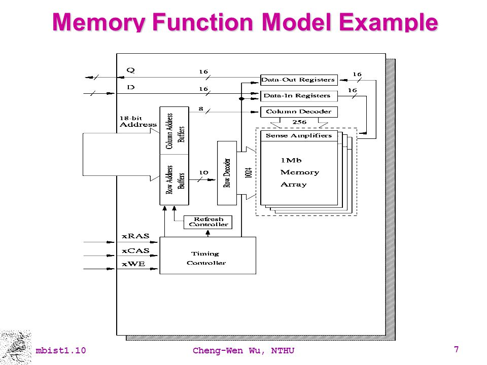 mbist1.10Cheng-Wen Wu, NTHU 8 RAM Fault Models (Static) Address-Decoder Fault (AF) No cell accessed by certain address Multiple cells accessed by certain address Certain cell not accessed by any address Certain cell accessed by multiple addresses Stuck-At Fault (SAF) Cell (line) SA0 or SA1 Transition Fault (TF) Cell fails to transit from 0 to 1 or 1 to 0
