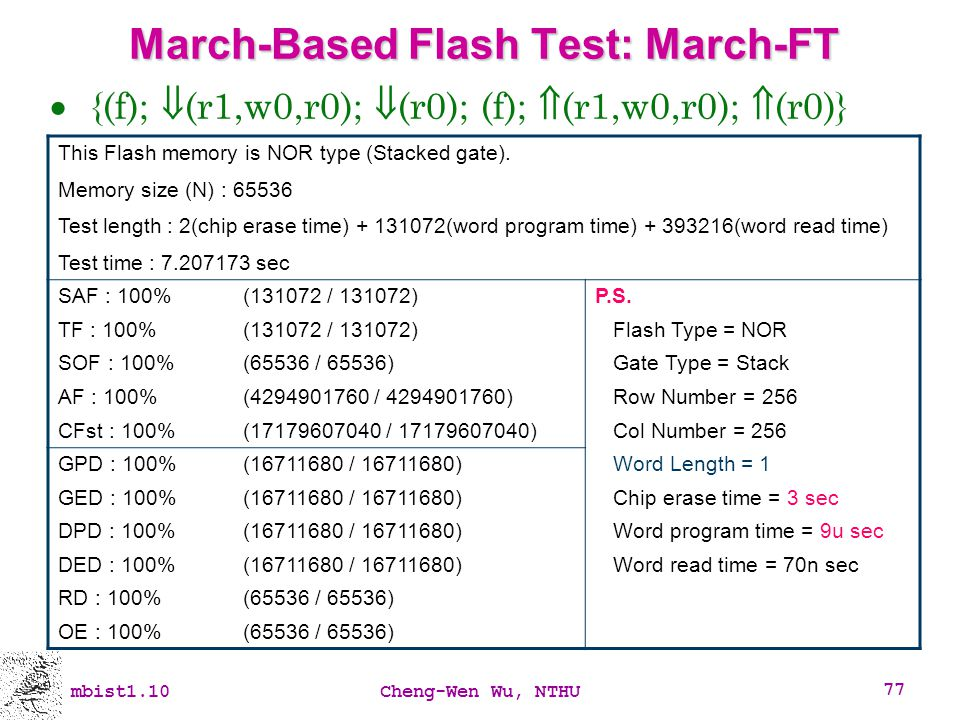 mbist1.10Cheng-Wen Wu, NTHU 77 March-Based Flash Test: March-FT {(f); (r1,w0,r0); (r0); (f); (r1,w0,r0); (r0)} This Flash memory is NOR type (Stacked