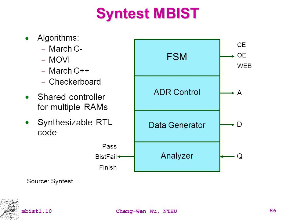 mbist1.10Cheng-Wen Wu, NTHU 86 Syntest MBIST Algorithms: March C- MOVI March C++ Checkerboard Shared controller for multiple RAMs Synthesizable RTL co