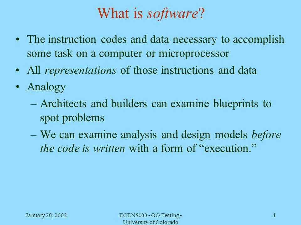 January 20, 2002ECEN5033 - OO Testing - University of Colorado 55 Design solution with inclusion polymorphism tryit(B b) { b.doIt( );} doIt( ) {...} A B CD tryit(B b) doIt( ) {...}