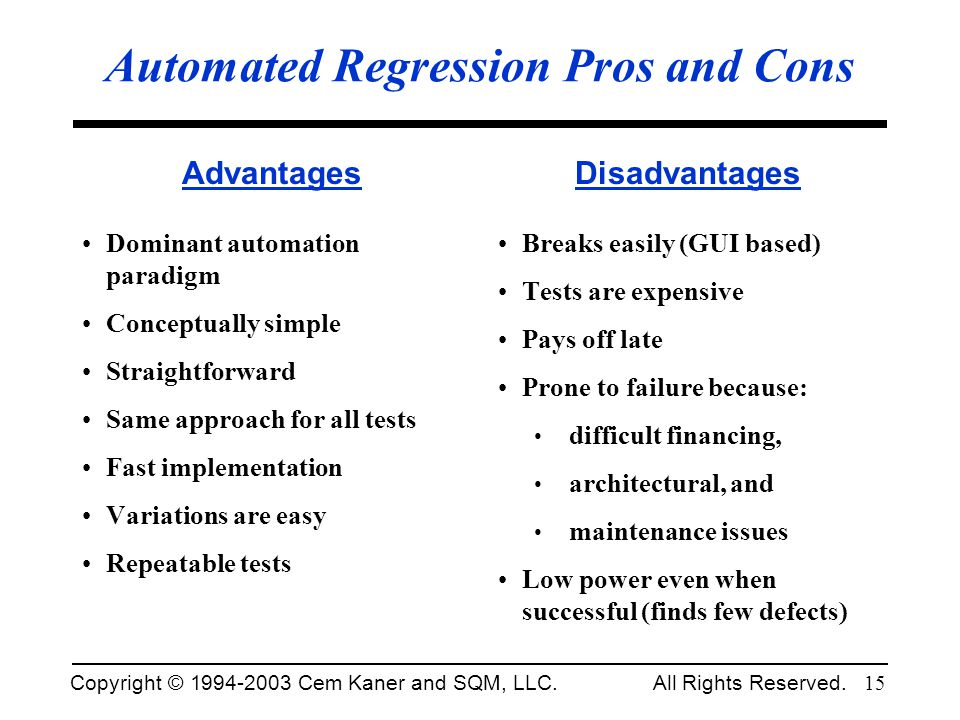 Copyright © 1994-2003 Cem Kaner and SQM, LLC. All Rights Reserved. 15 Automated Regression Pros and Cons Advantages Dominant automation paradigm Conce