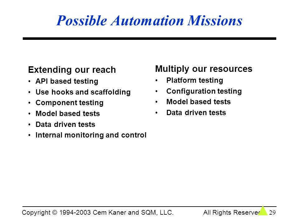 Copyright © 1994-2003 Cem Kaner and SQM, LLC. All Rights Reserved. 29 Possible Automation Missions Extending our reach API based testing Use hooks and