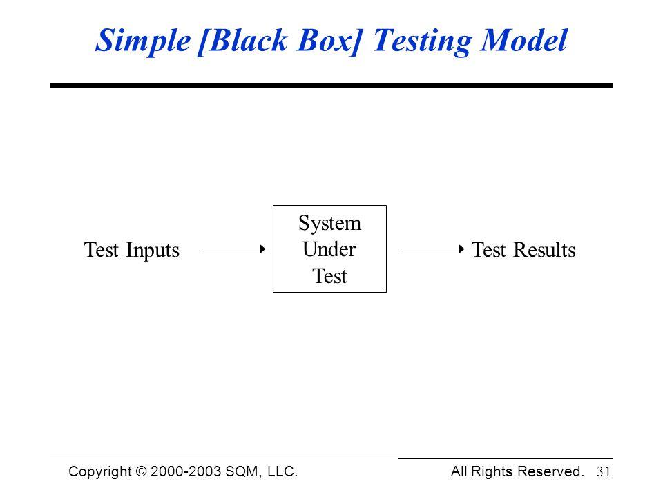 Copyright © 1994-2003 Cem Kaner and SQM, LLC. All Rights Reserved. 31 Simple [Black Box] Testing Model System Under Test Test InputsTest Results Copyr