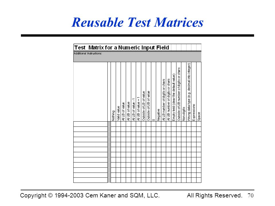Copyright © 1994-2003 Cem Kaner and SQM, LLC. All Rights Reserved. 70 Reusable Test Matrices