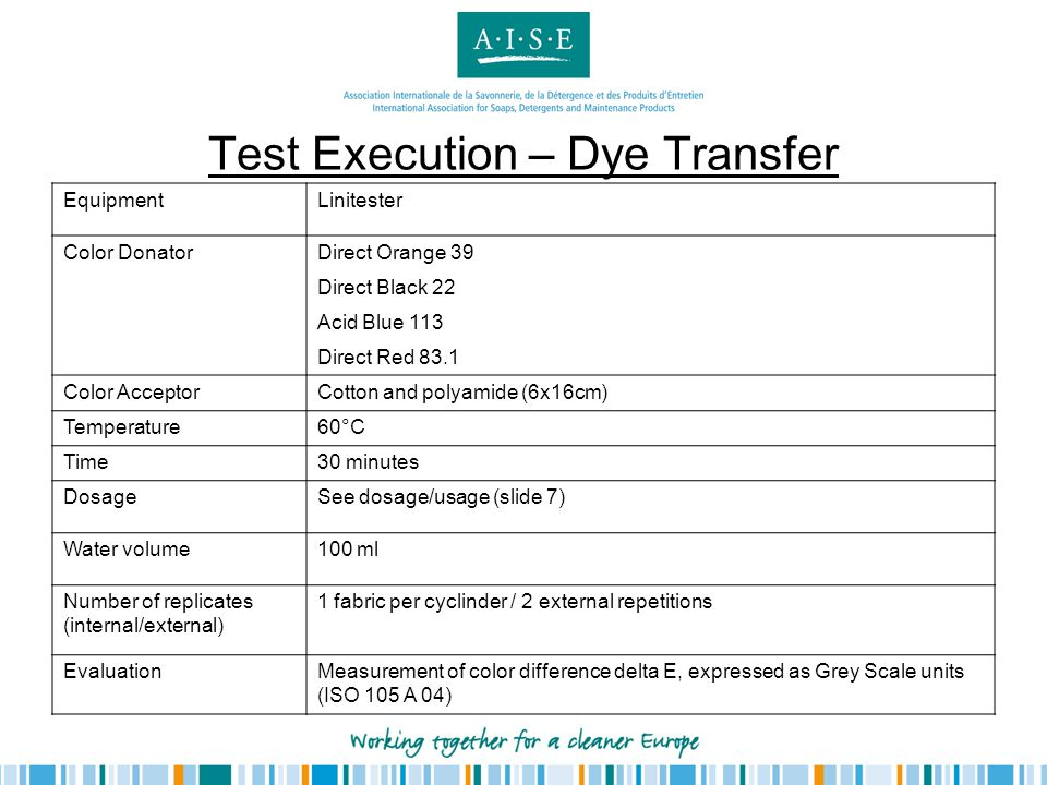 Test Execution – Dye Transfer EquipmentLinitester Color DonatorDirect Orange 39 Direct Black 22 Acid Blue 113 Direct Red 83.1 Color AcceptorCotton and