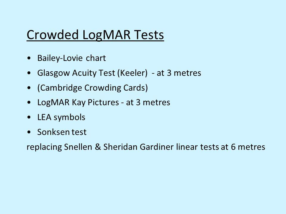 Crowded LogMAR Tests Bailey-Lovie chart Glasgow Acuity Test (Keeler) - at 3 metres (Cambridge Crowding Cards) LogMAR Kay Pictures - at 3 metres LEA sy