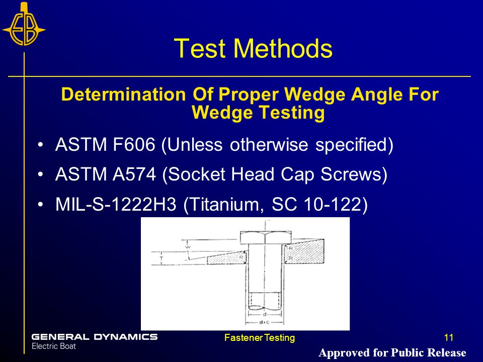 Fastener Testing11 Test Methods Determination Of Proper Wedge Angle For Wedge Testing ASTM F606 (Unless otherwise specified) ASTM A574 (Socket Head Ca