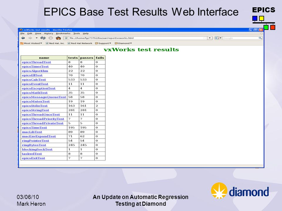 EPICS 03/06/10 Mark Heron An Update on Automatic Regression Testing at Diamond EPICS Base Test Results Web Interface