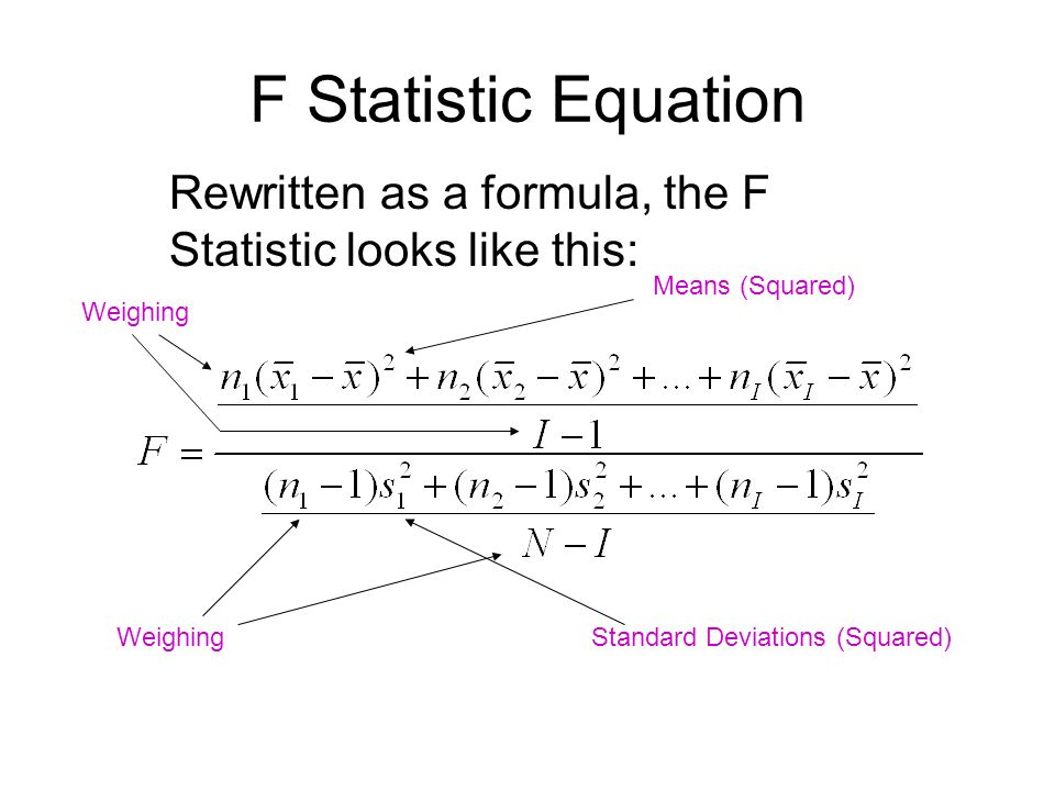 F Statistic Equation Rewritten as a formula, the F Statistic looks like this: Weighing Standard Deviations (Squared) Means (Squared)