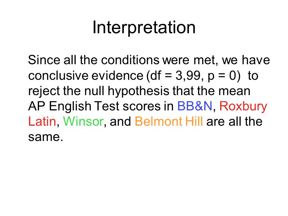 Interpretation Since all the conditions were met, we have conclusive evidence (df = 3,99, p = 0) to reject the null hypothesis that the mean AP Englis