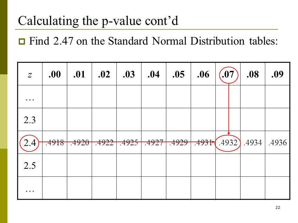 22 Calculating the p-value contd Find 2.47 on the Standard Normal Distribution tables: z.00.01.02.03.04.05.06.07.08.09 … 2.3 2.4.4918.4920.4922.4925.4927.4929.4931.4932.4934.4936 2.5 …