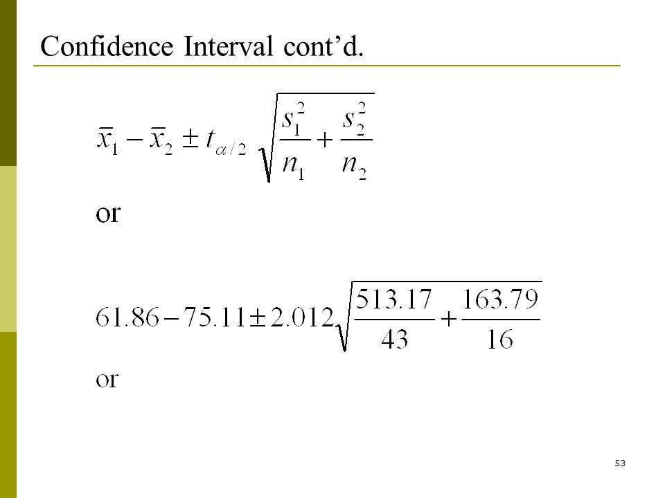 53 Confidence Interval contd.