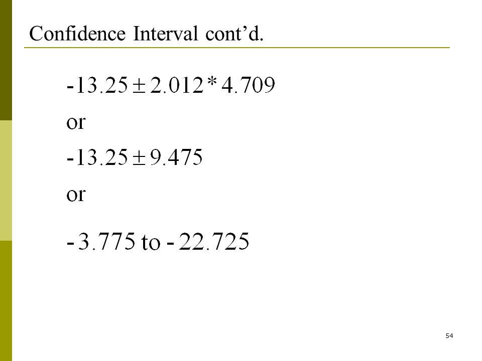 54 Confidence Interval contd.