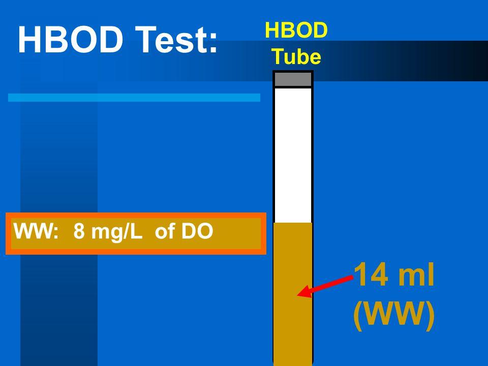 HBOD Tube 14 ml (WW) HBOD Test: WW: 8 mg/L of DO