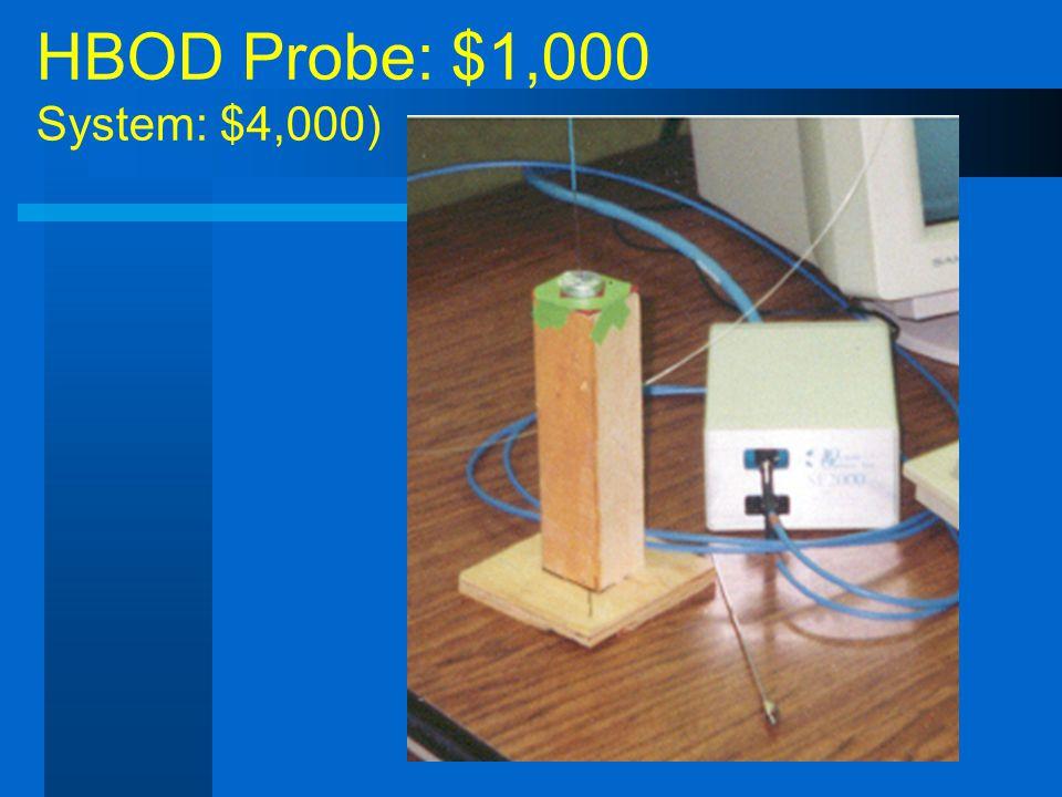 HBOD Probe: $1,000 System: $4,000)