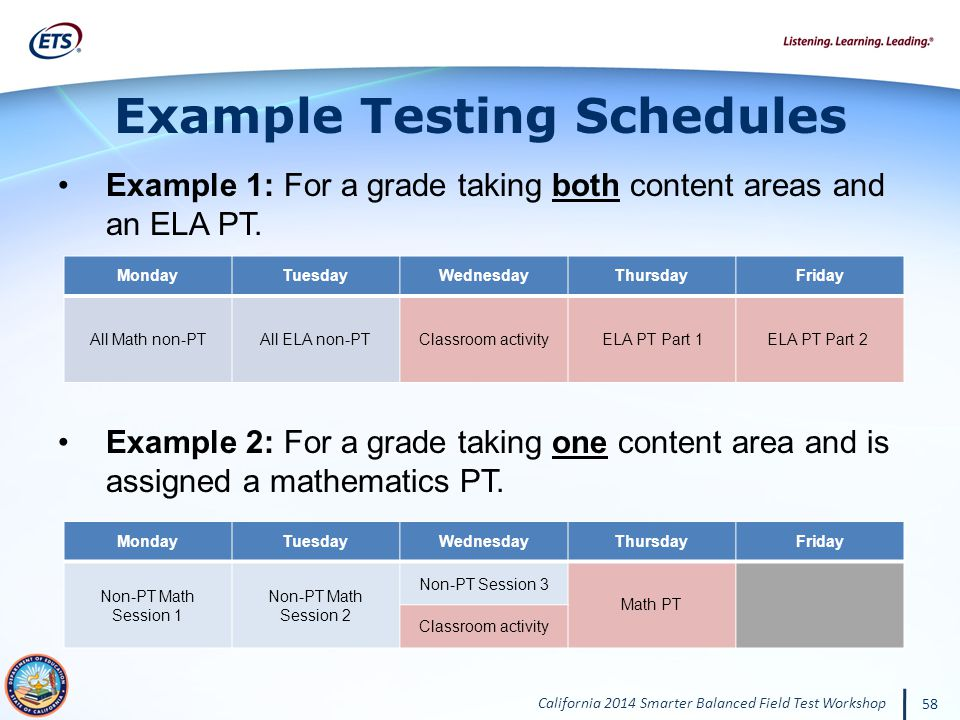 California 2014 Smarter Balanced Field Test Workshop 58 Example 1: For a grade taking both content areas and an ELA PT.